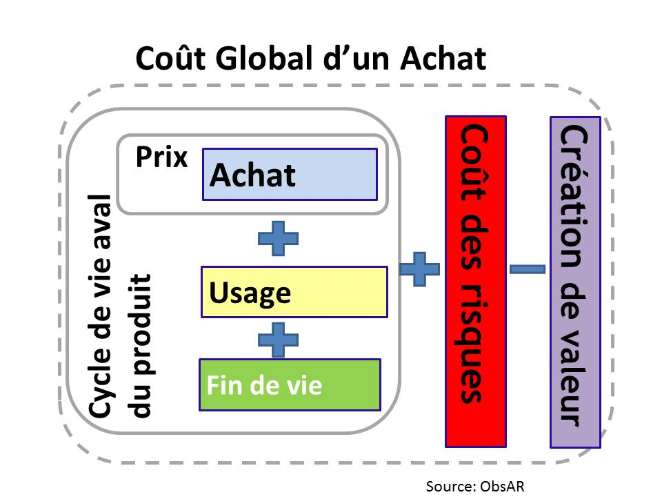 cout_global